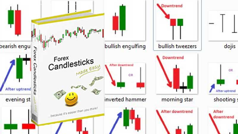 Forex Candlesticks Made Easy, Save Water Team