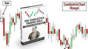 The Candlestick Trading Bible Review