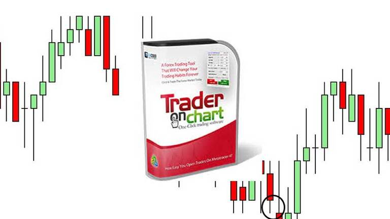Trader On Chart Review